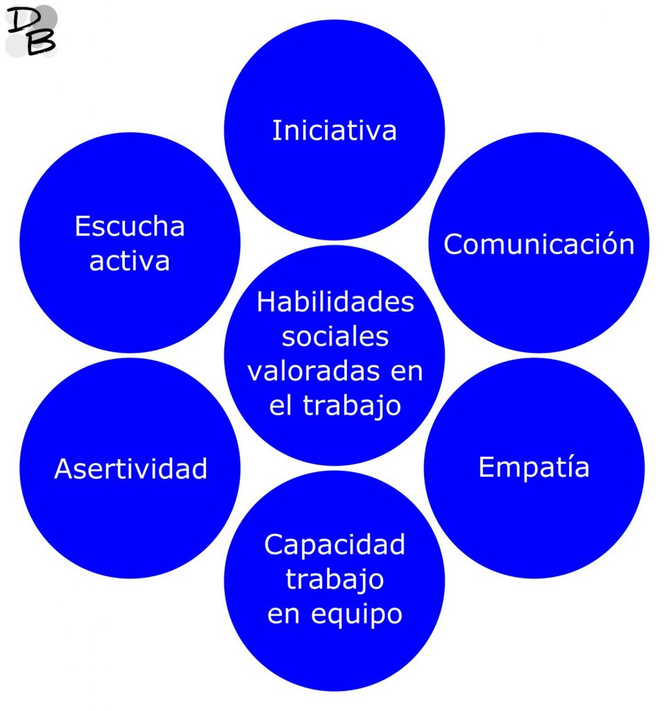 box_diagram